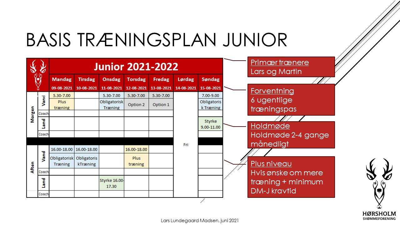 Træningsplan Junior